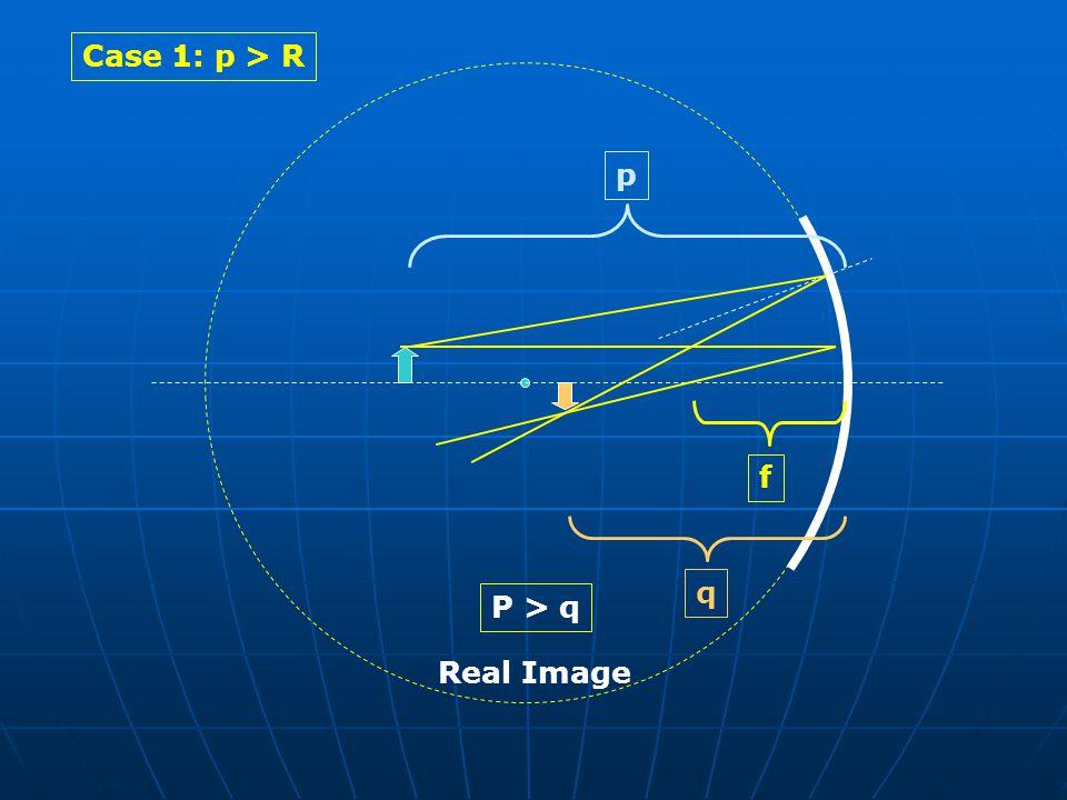 Case 1: p > R p f q P > q Real Image