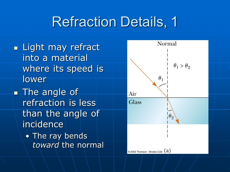 Refraction Details, 1 Light may refract into a material where its speed is lower. The angle of refraction is less than the angle of incidence.
