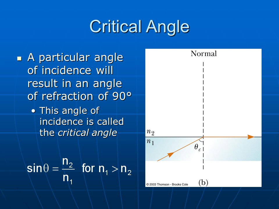 Critical Angle A particular angle of incidence will result in an angle of refraction of 90° This angle of incidence is called the critical angle.
