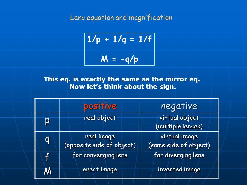 positive negative p q f M 1/p + 1/q = 1/f M = -q/p