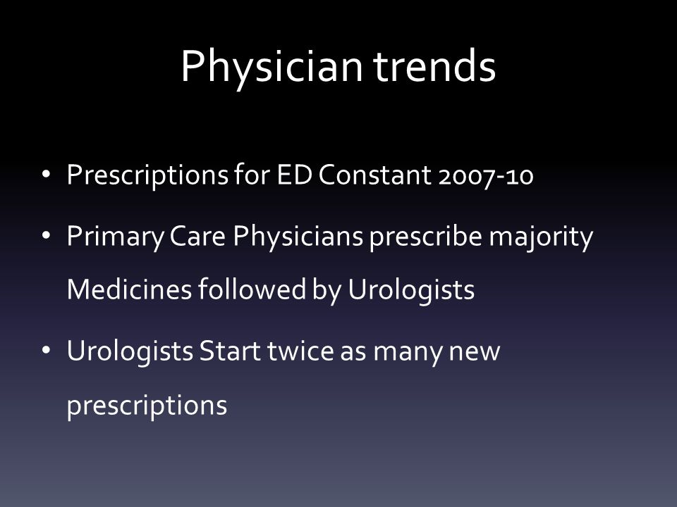 Physician trends Prescriptions for ED Constant 2007-10