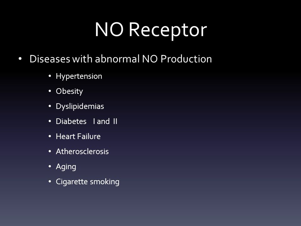 NO Receptor Diseases with abnormal NO Production Hypertension Obesity