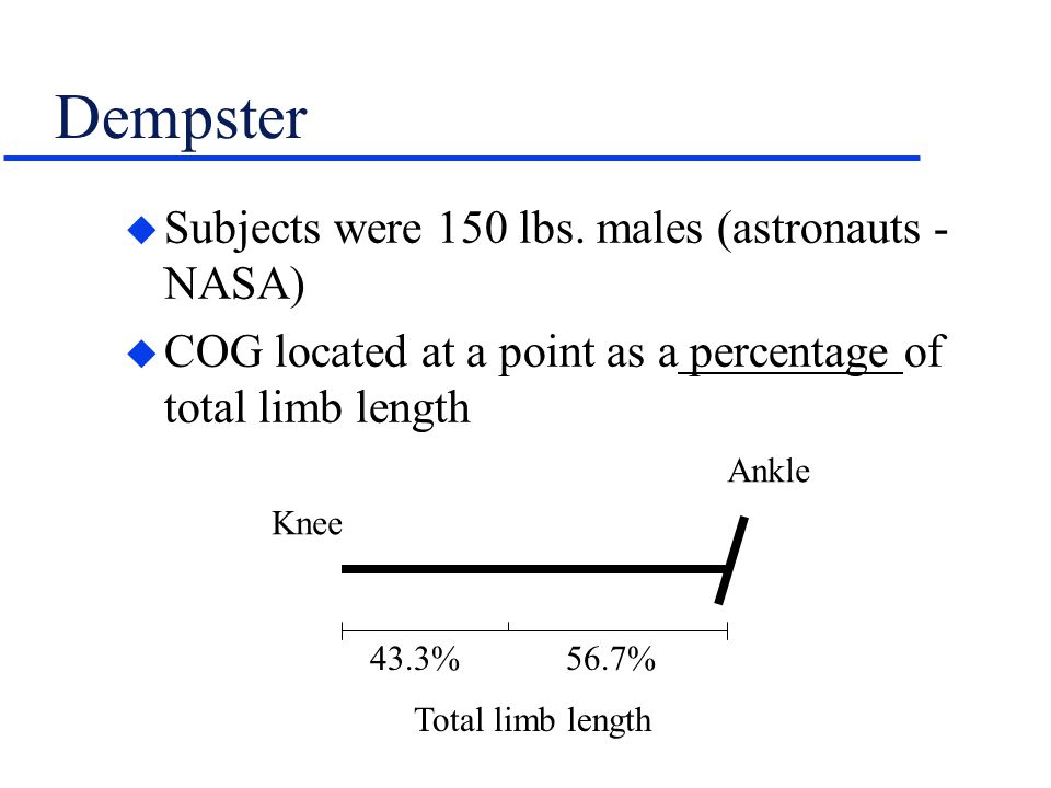 Dempster Subjects were 150 lbs. males (astronauts - NASA)