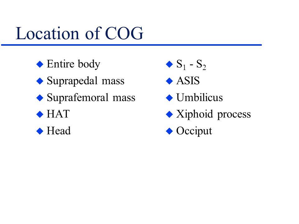 Location of COG Entire body Suprapedal mass Suprafemoral mass HAT Head