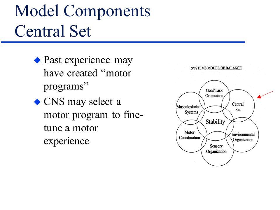 Model Components Central Set