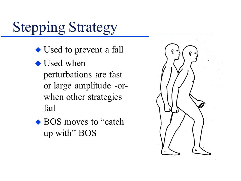 Stepping Strategy Used to prevent a fall
