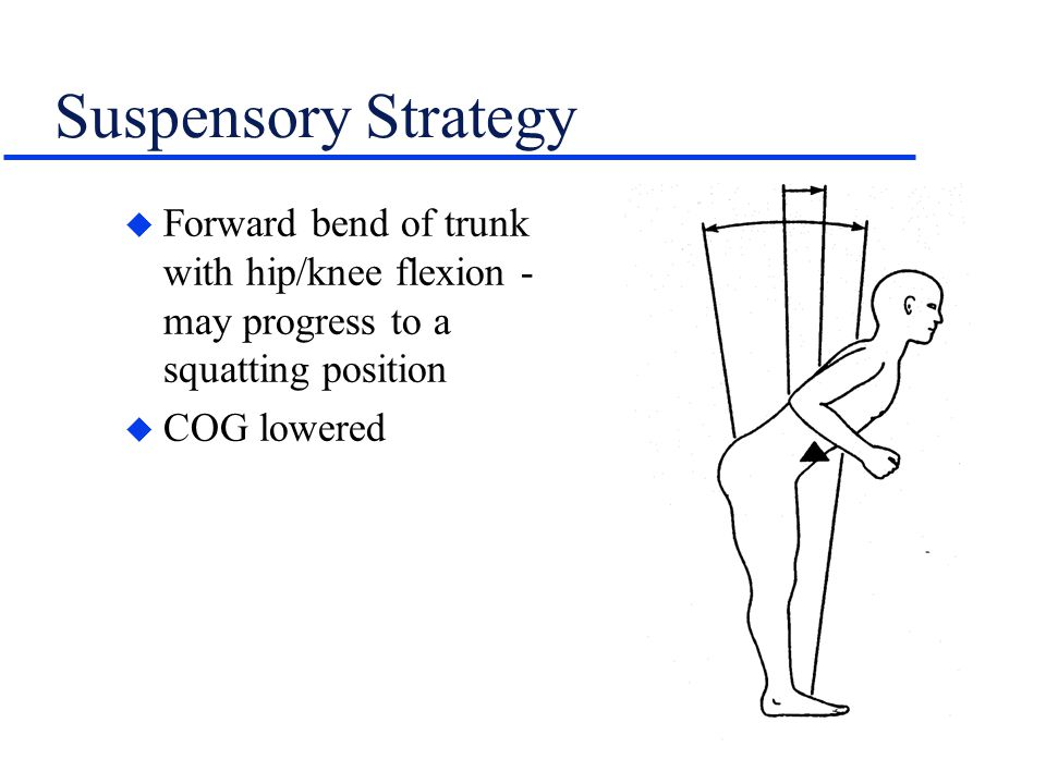 Suspensory Strategy Forward bend of trunk with hip/knee flexion - may progress to a squatting position.
