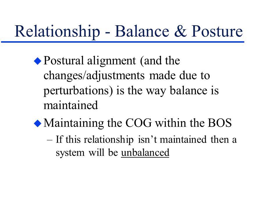 Relationship - Balance & Posture