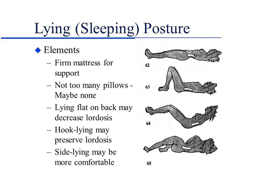 Lying (Sleeping) Posture