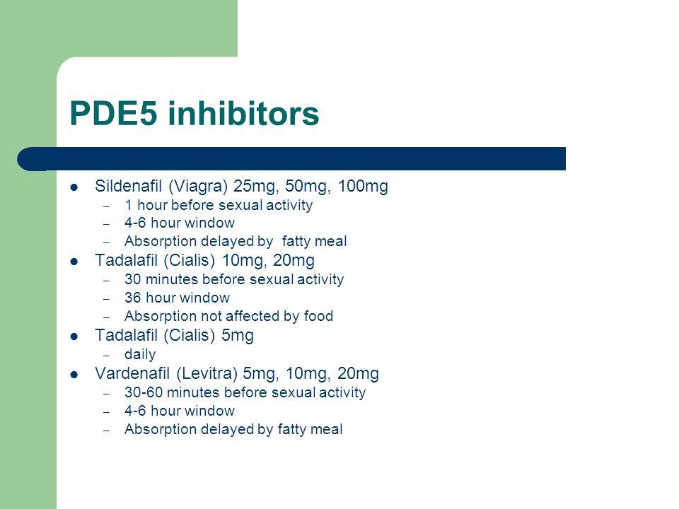 PDE5 inhibitors Sildenafil (Viagra) 25mg, 50mg, 100mg