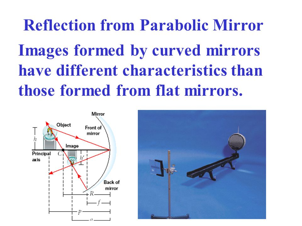 Reflection from Parabolic Mirror