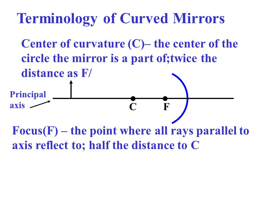 Terminology of Curved Mirrors