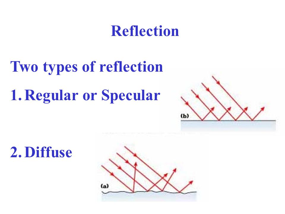 Reflection Two types of reflection Regular or Specular Diffuse
