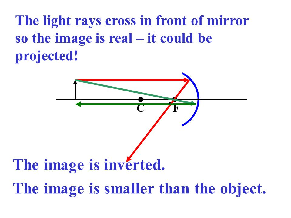 The image is smaller than the object.