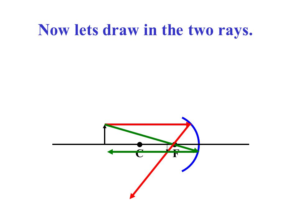 Now lets draw in the two rays.