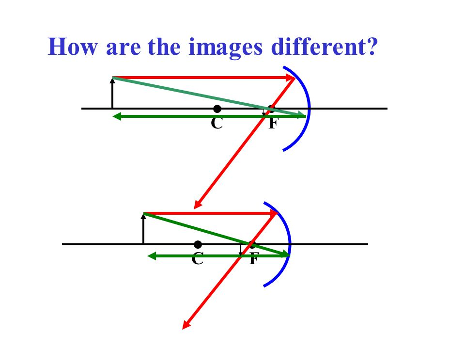 How are the images different