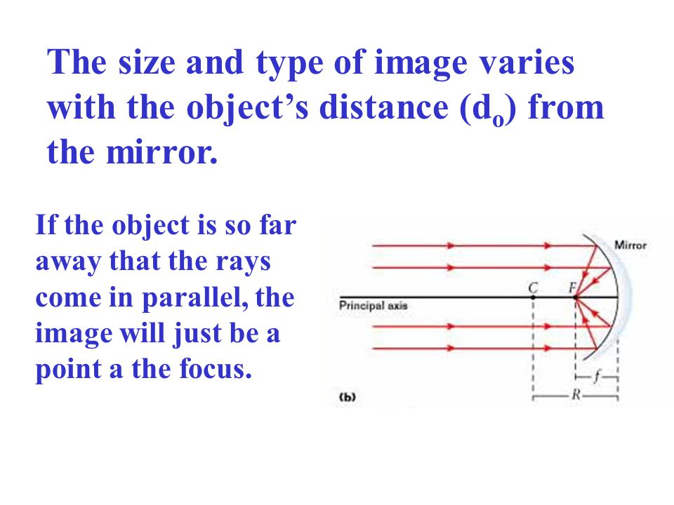 The size and type of image varies with the object's distance (do) from the mirror.