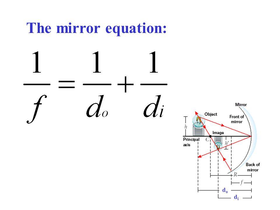 The mirror equation: do di