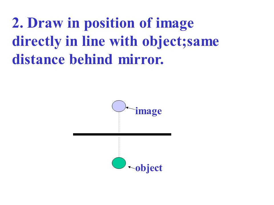 2. Draw in position of image directly in line with object;same distance behind mirror.