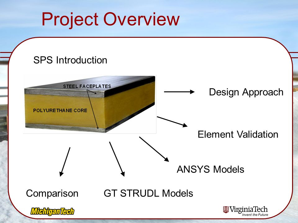Project Overview SPS Introduction Design Approach Element Validation