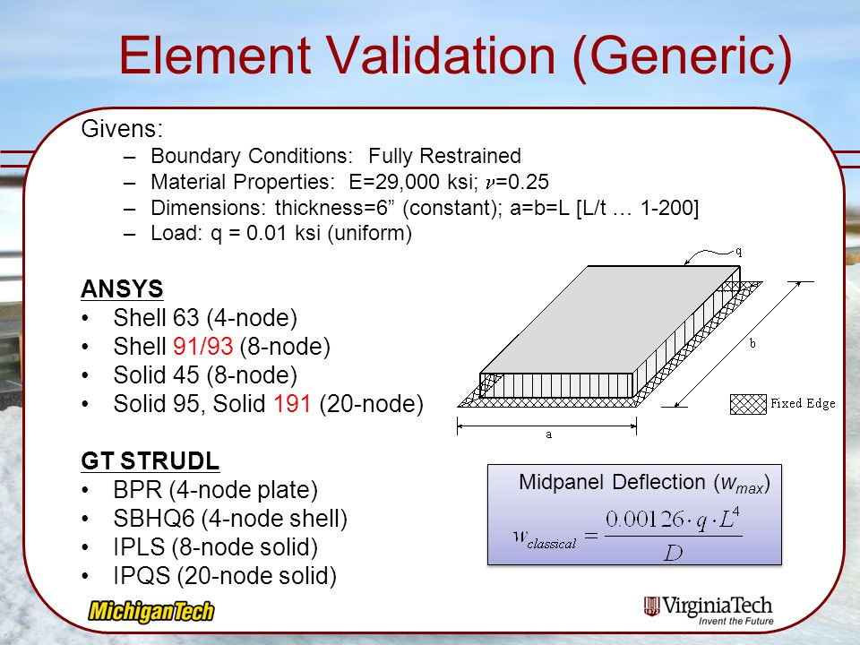 Element Validation (Generic)