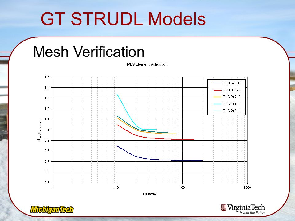 GT STRUDL Models Mesh Verification