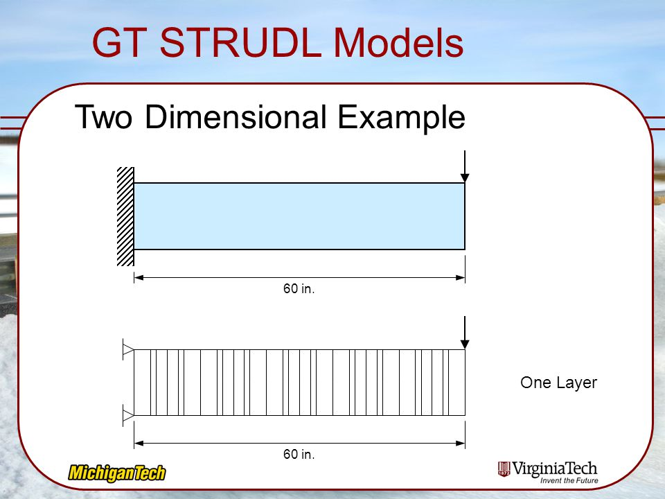 GT STRUDL Models Two Dimensional Example 60 in. One Layer 60 in.