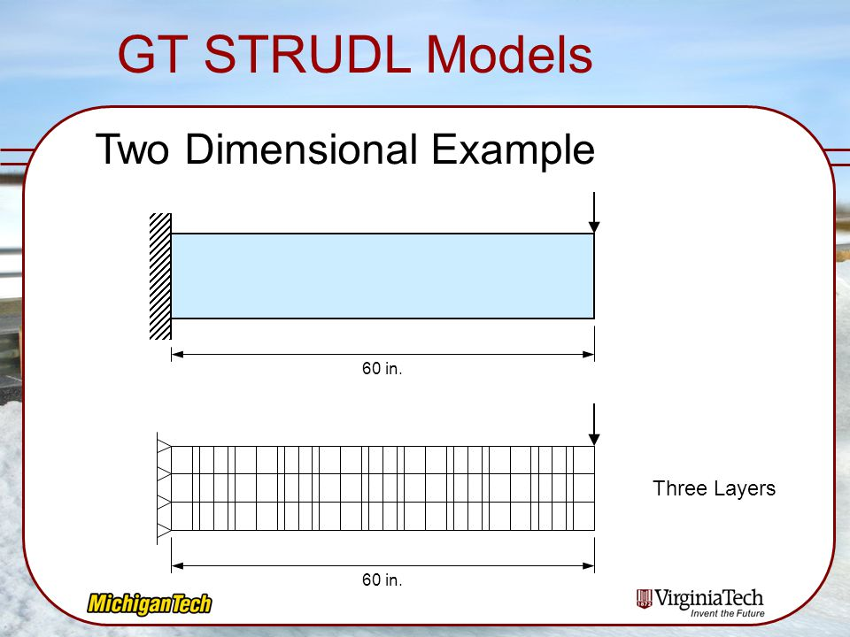 GT STRUDL Models Two Dimensional Example 60 in. Three Layers 60 in.