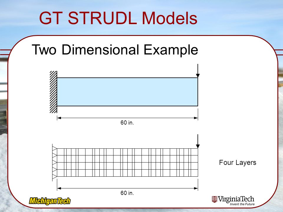 GT STRUDL Models Two Dimensional Example 60 in. Four Layers 60 in.
