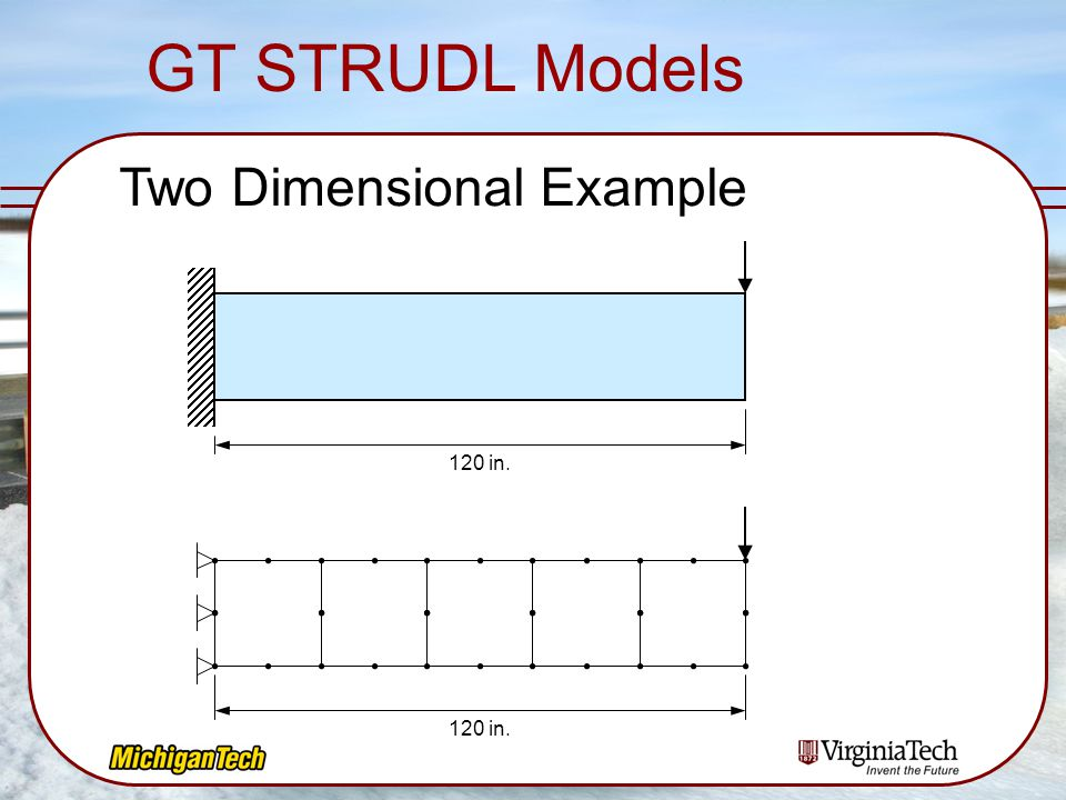 GT STRUDL Models Two Dimensional Example 120 in. 120 in.