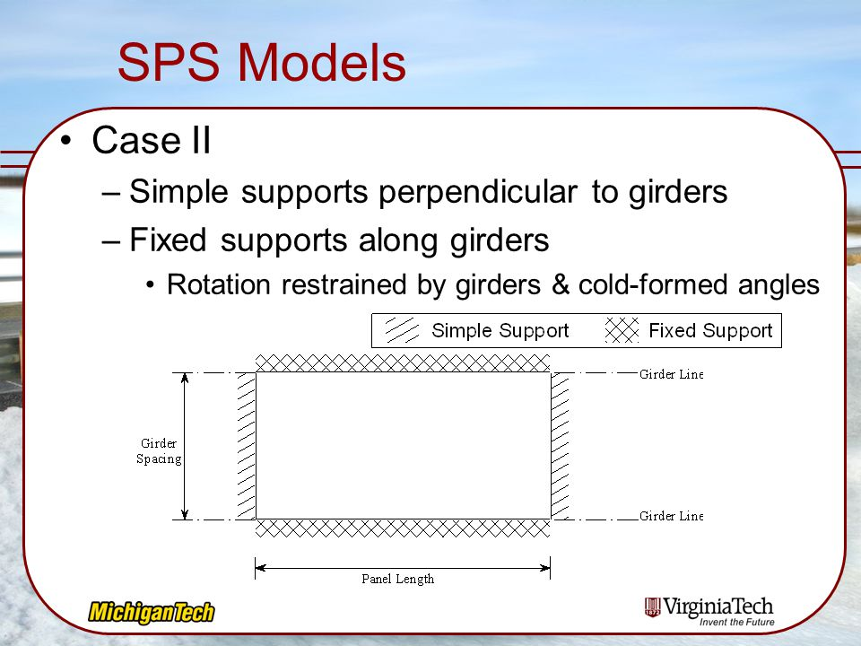 SPS Models Case II Simple supports perpendicular to girders