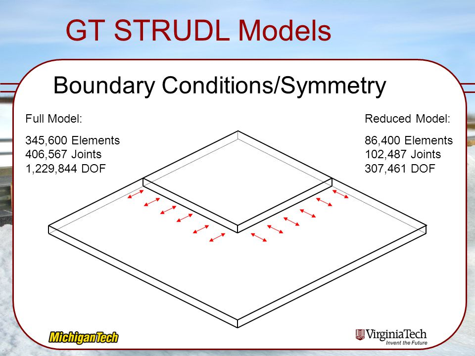 GT STRUDL Models Boundary Conditions/Symmetry Full Model: