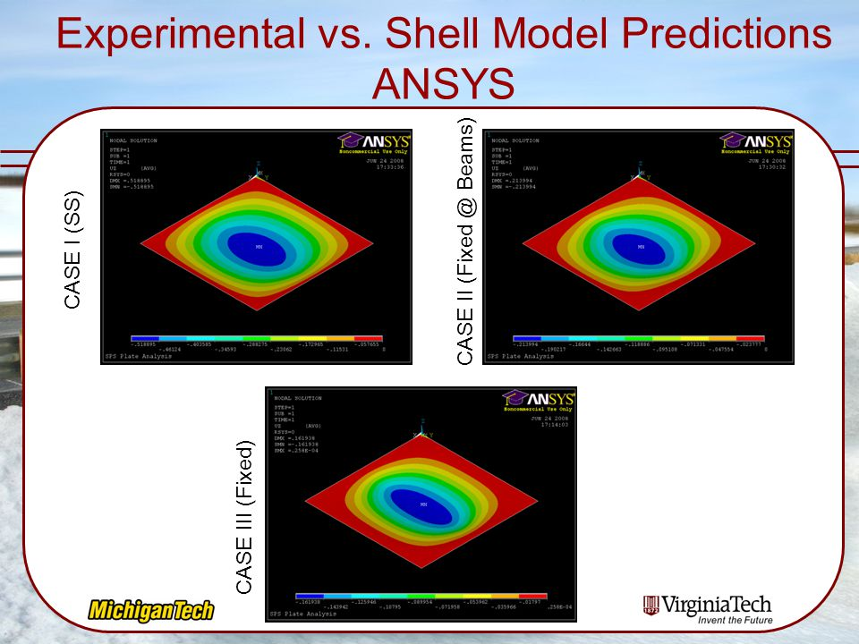 Experimental vs. Shell Model Predictions ANSYS