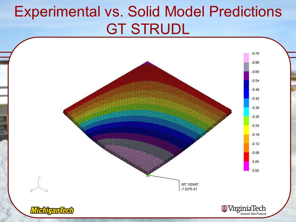 Experimental vs. Solid Model Predictions GT STRUDL