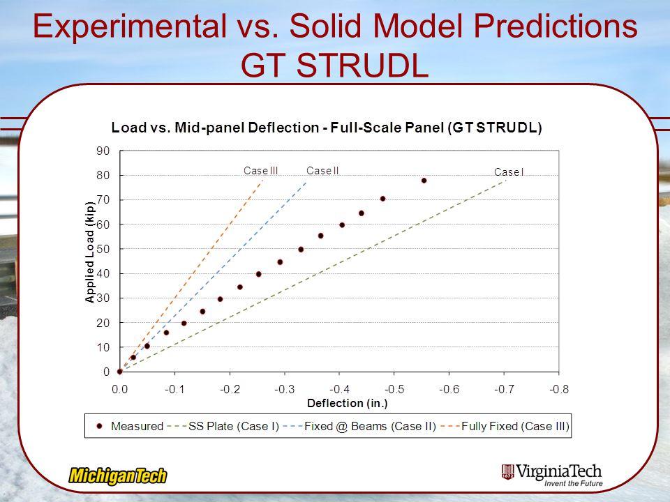 Experimental vs. Solid Model Predictions GT STRUDL