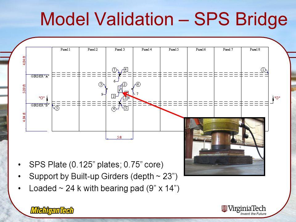 Model Validation – SPS Bridge