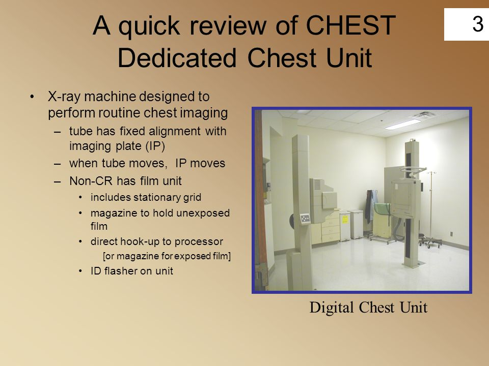 A quick review of CHEST Dedicated Chest Unit