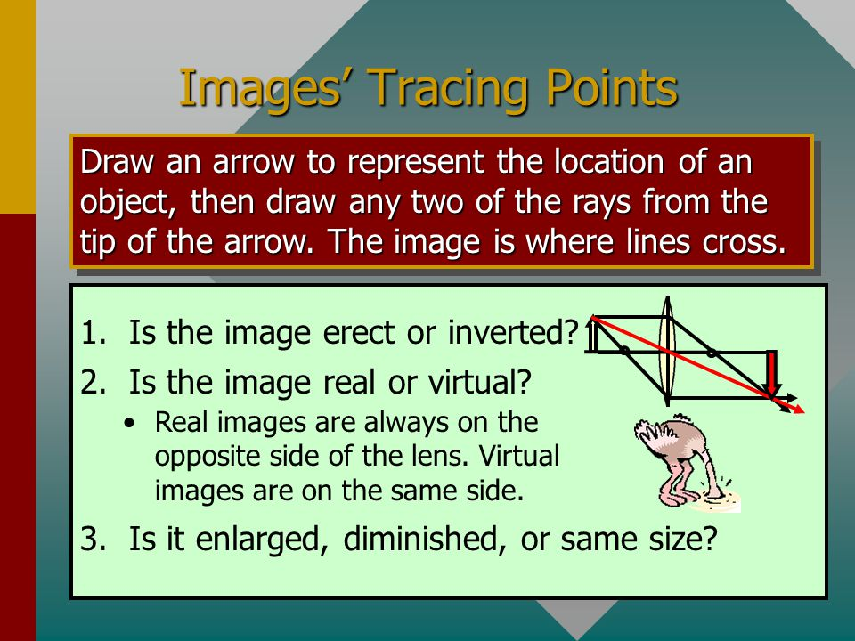 Images' Tracing Points