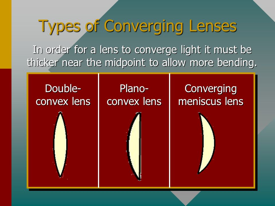 Types of Converging Lenses