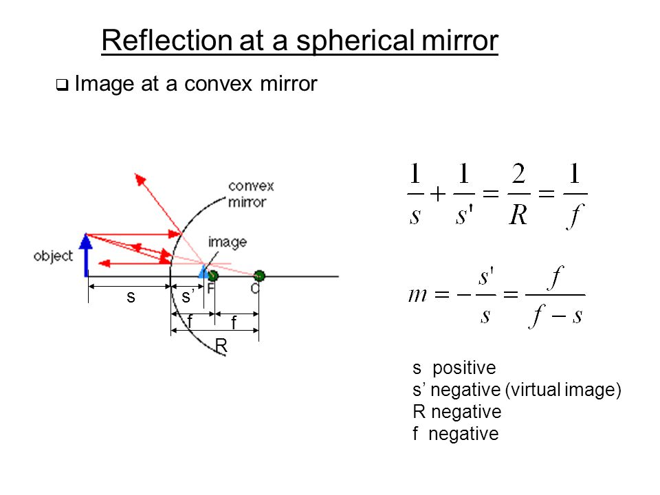 Reflection at a spherical mirror