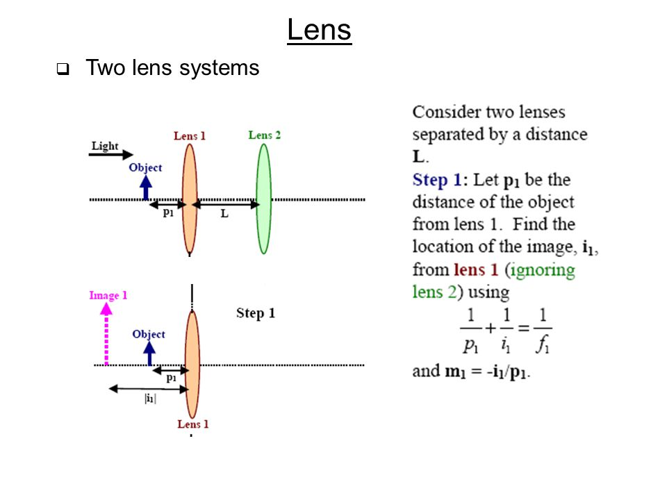 Lens Two lens systems