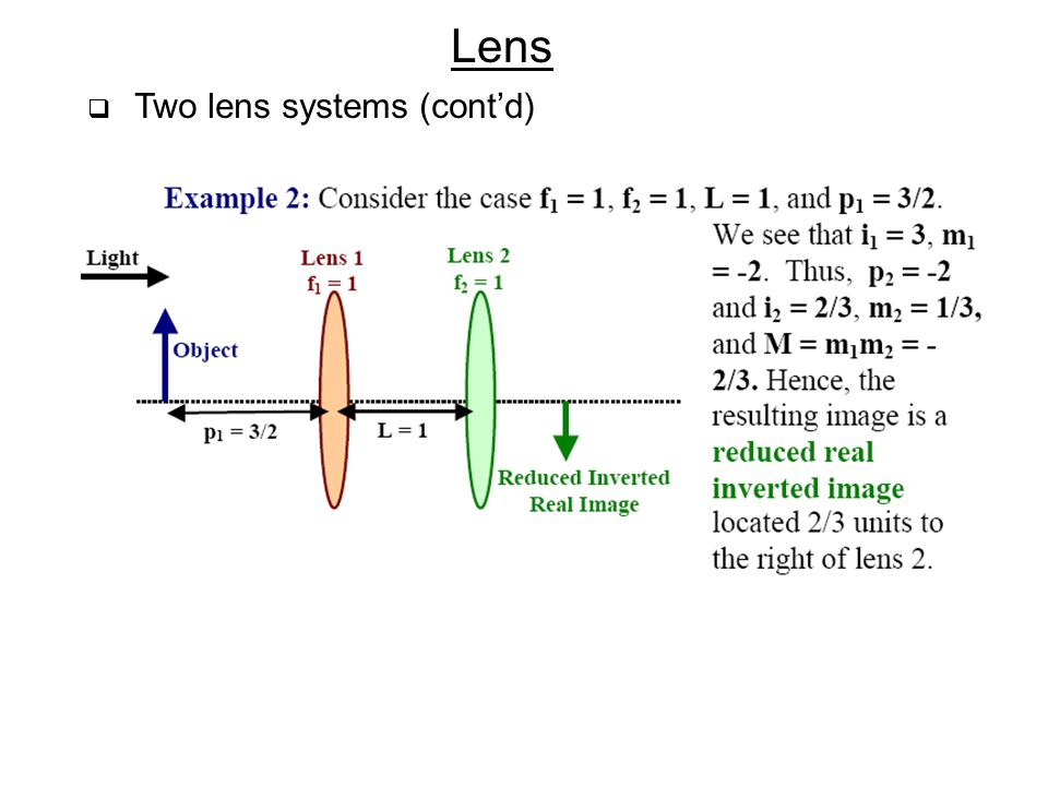 Lens Two lens systems (cont'd)