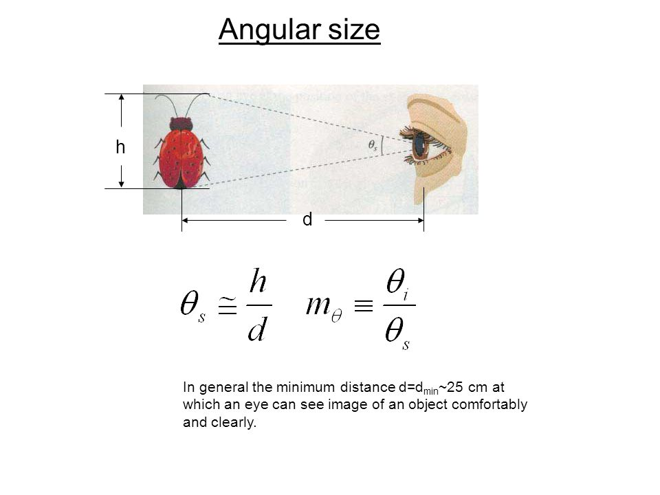 Angular size h d In general the minimum distance d=dmin~25 cm at