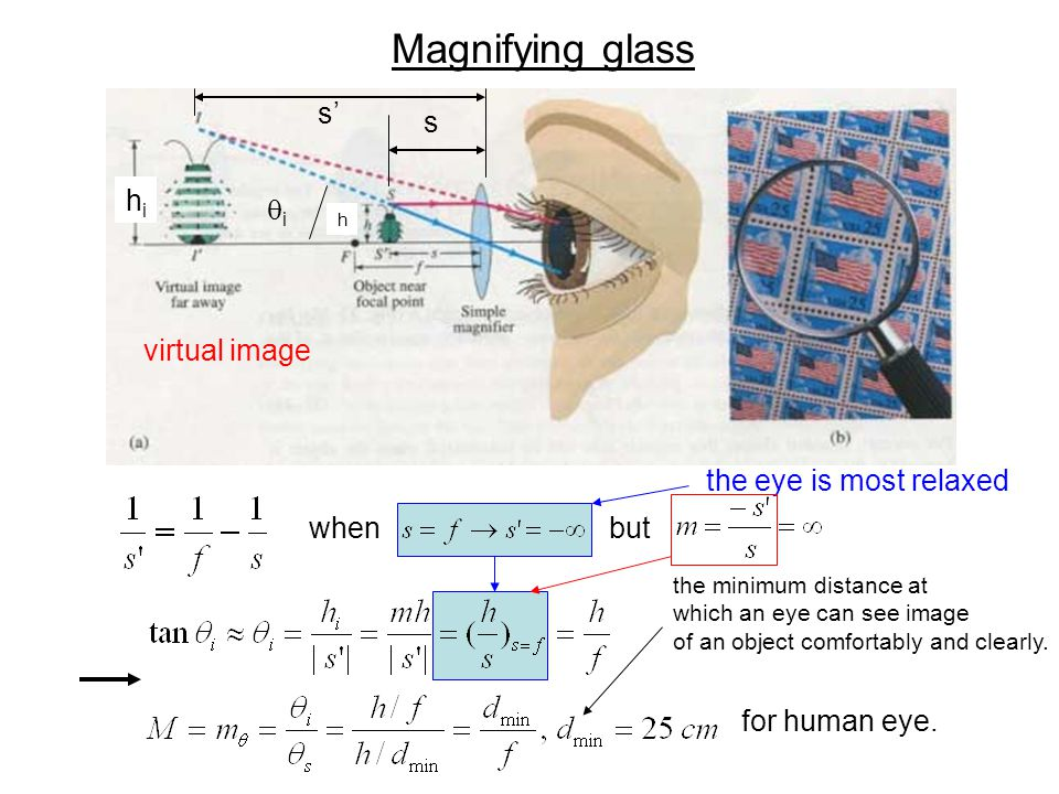 Magnifying glass s' s hi qi virtual image the eye is most relaxed when