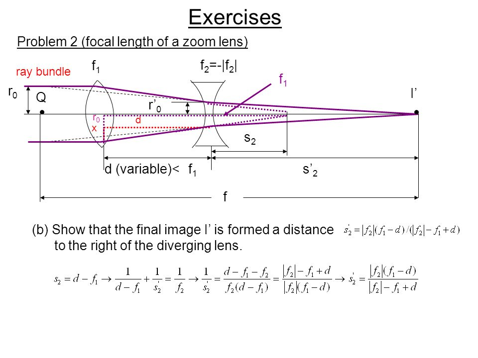 Exercises Problem 2 (focal length of a zoom lens) f1 f2=-|f2| f1 r0 I'
