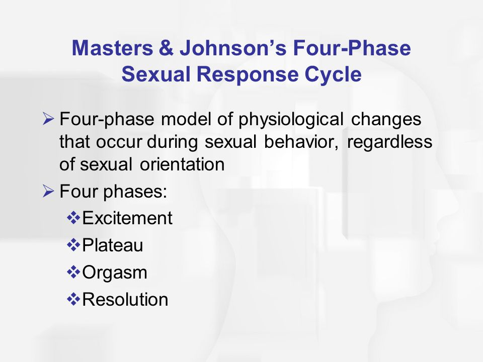 Masters & Johnson's Four-Phase Sexual Response Cycle