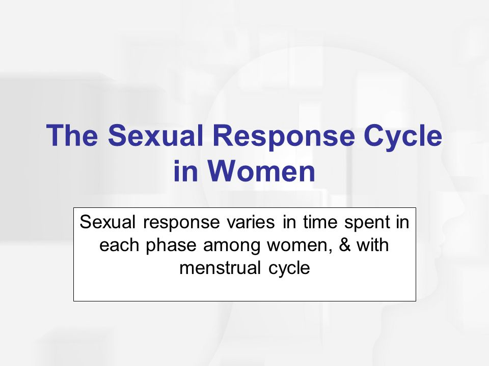 The Sexual Response Cycle in Women