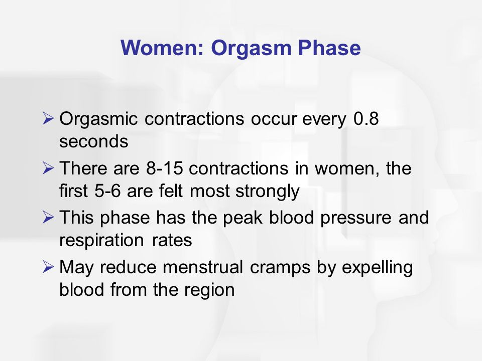 Women: Orgasm Phase Orgasmic contractions occur every 0.8 seconds