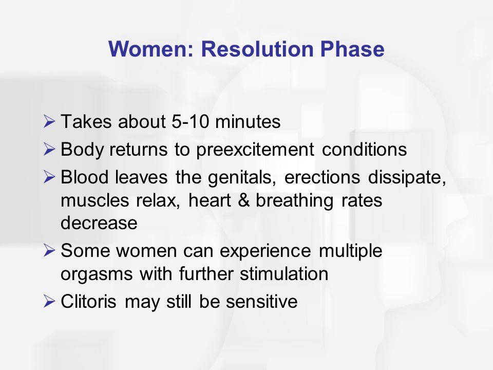 Women: Resolution Phase