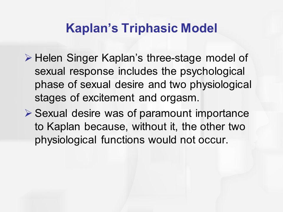 Kaplan's Triphasic Model